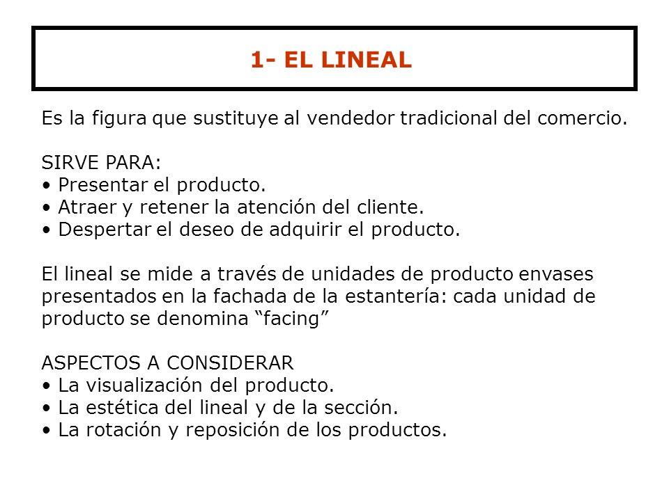 1- EL LINEAL Es la figura que sustituye al vendedor tradicional del comercio. SIRVE PARA: Presentar el producto.