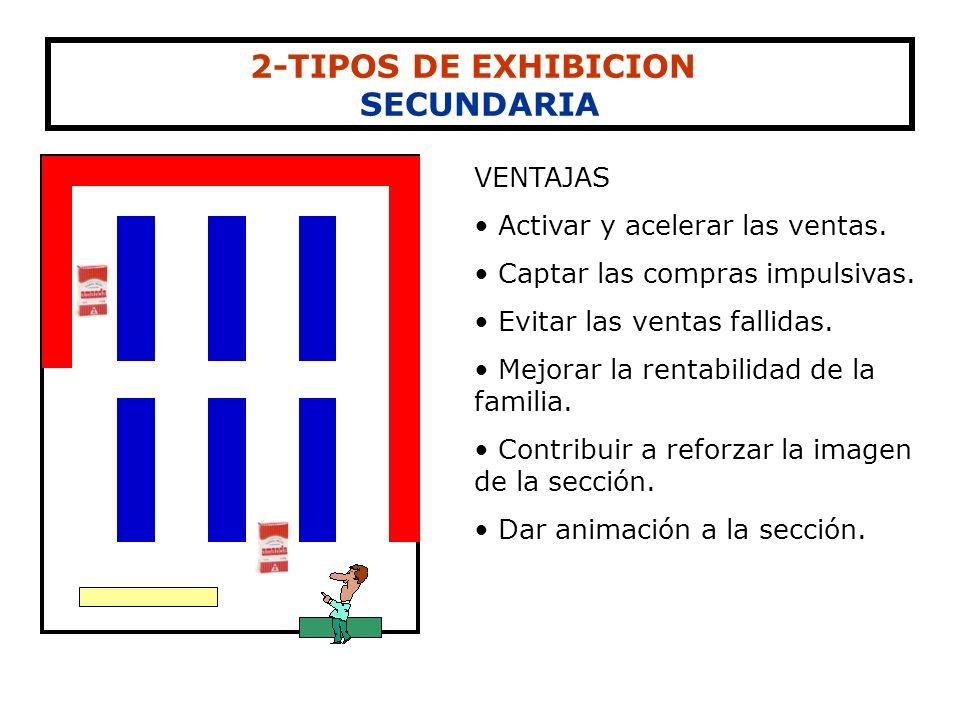 2-TIPOS DE EXHIBICION SECUNDARIA