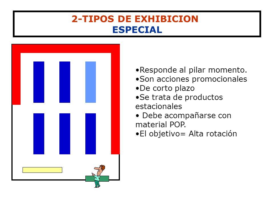 2-TIPOS DE EXHIBICION ESPECIAL