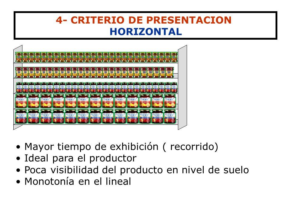 4- CRITERIO DE PRESENTACION