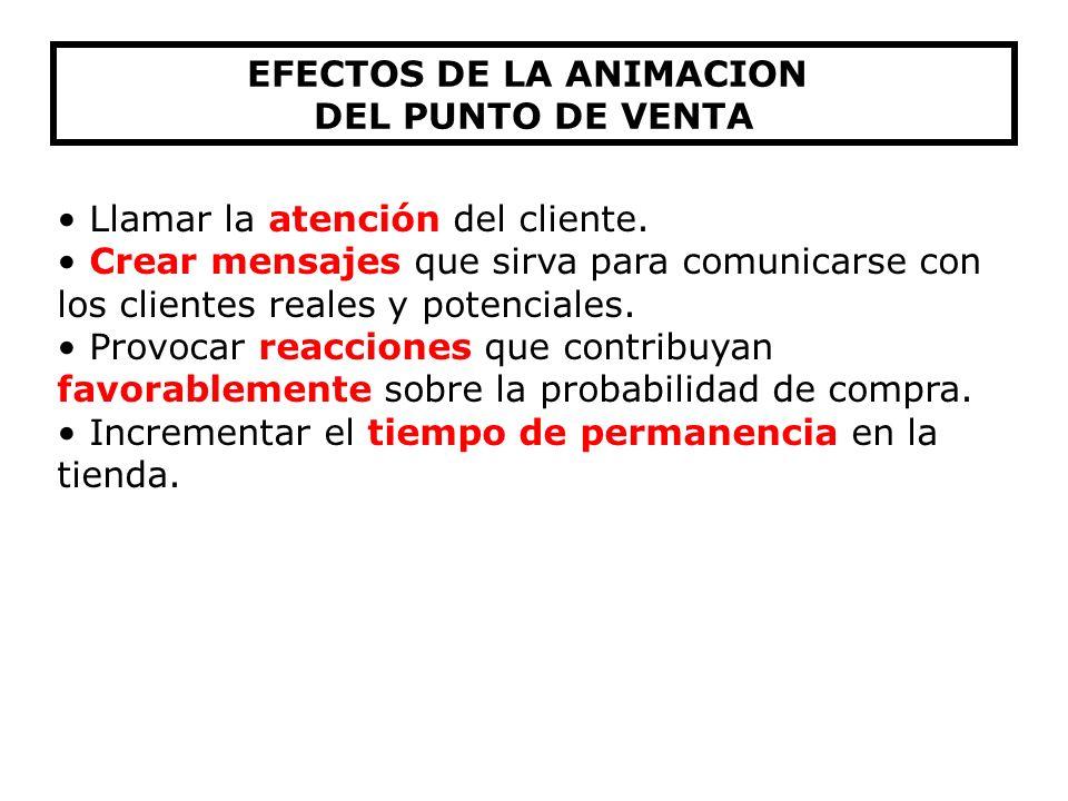 EFECTOS DE LA ANIMACION