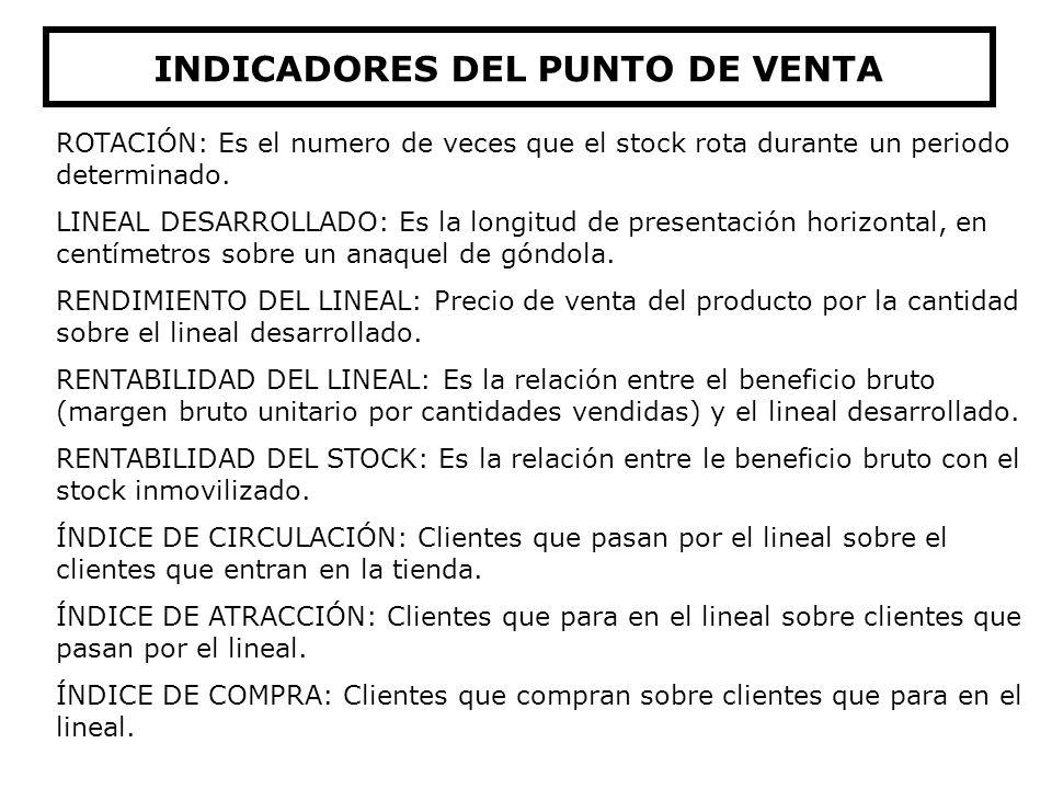 INDICADORES DEL PUNTO DE VENTA
