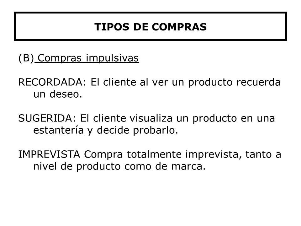 TIPOS DE COMPRAS(B) Compras impulsivas. RECORDADA: El cliente al ver un producto recuerda un deseo.