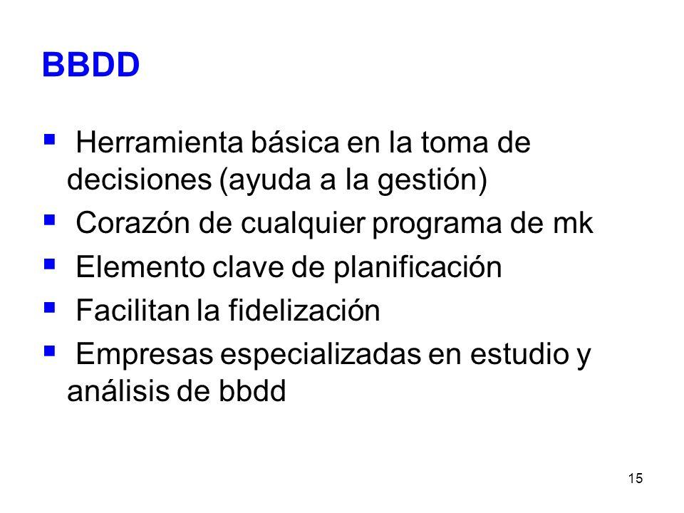 BBDD Herramienta básica en la toma de decisiones (ayuda a la gestión)