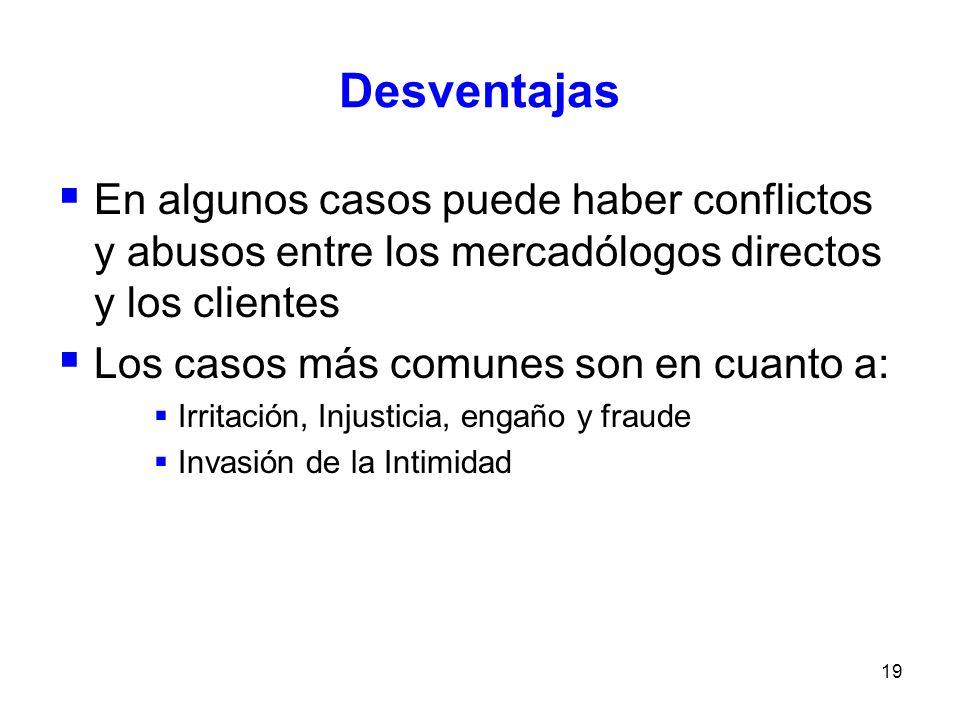 Desventajas En algunos casos puede haber conflictos y abusos entre los mercadólogos directos y los clientes.