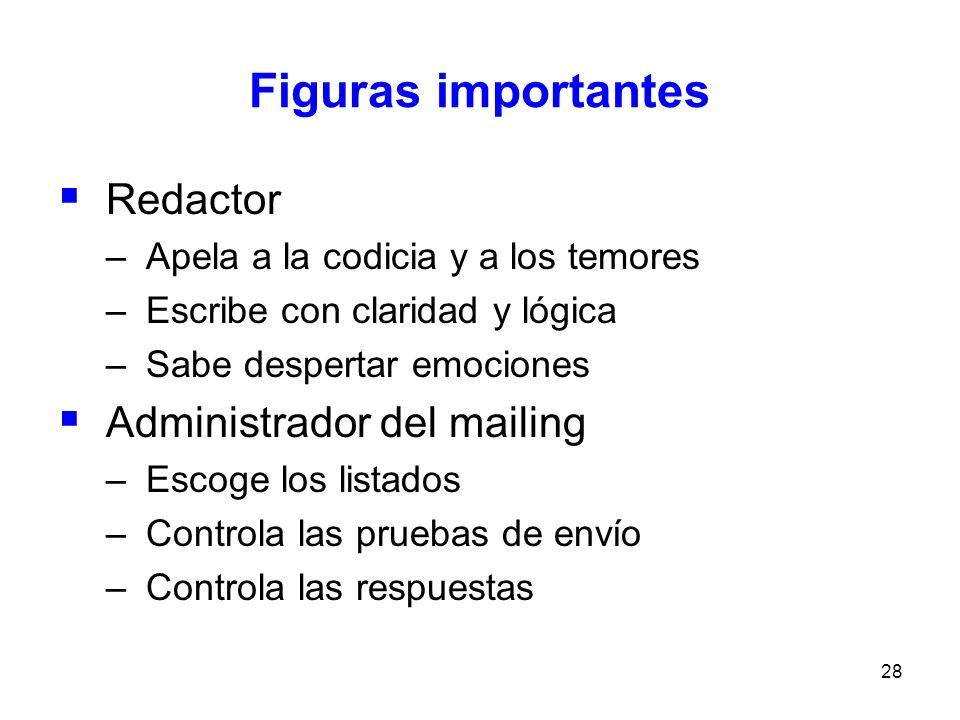 Figuras importantes Redactor Administrador del mailing