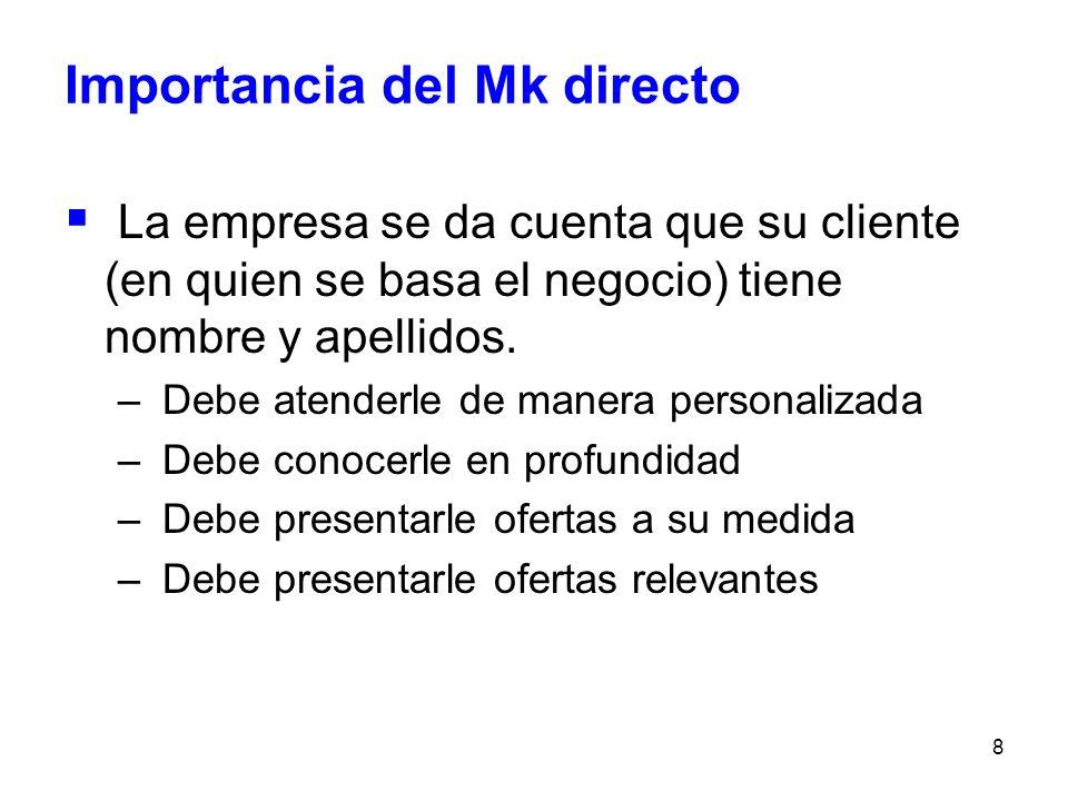 Importancia del Mk directo