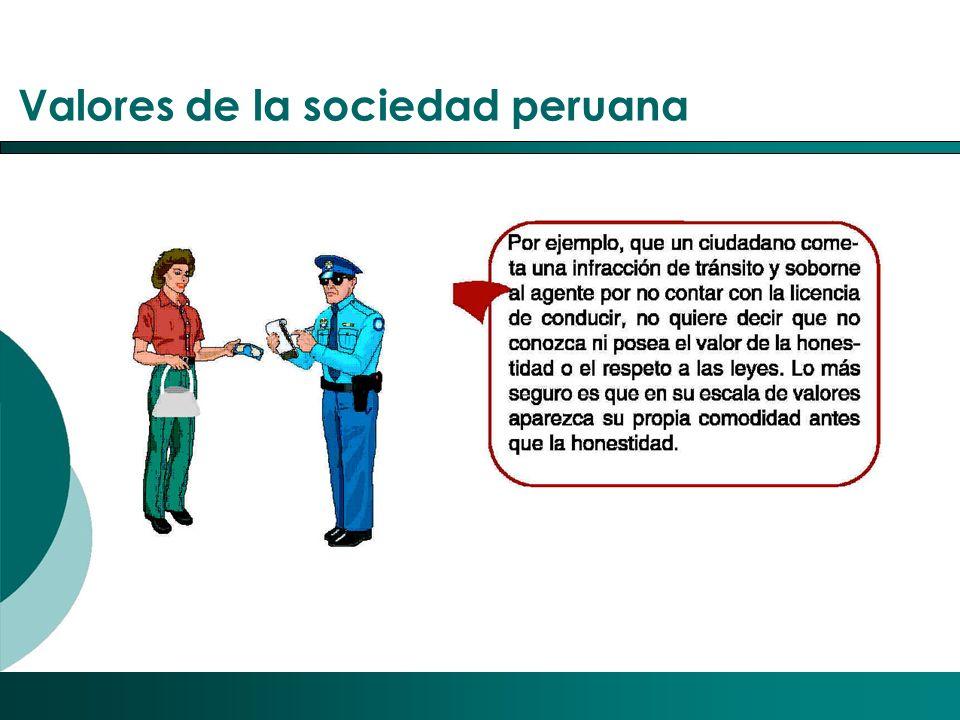 Valores de la sociedad peruana