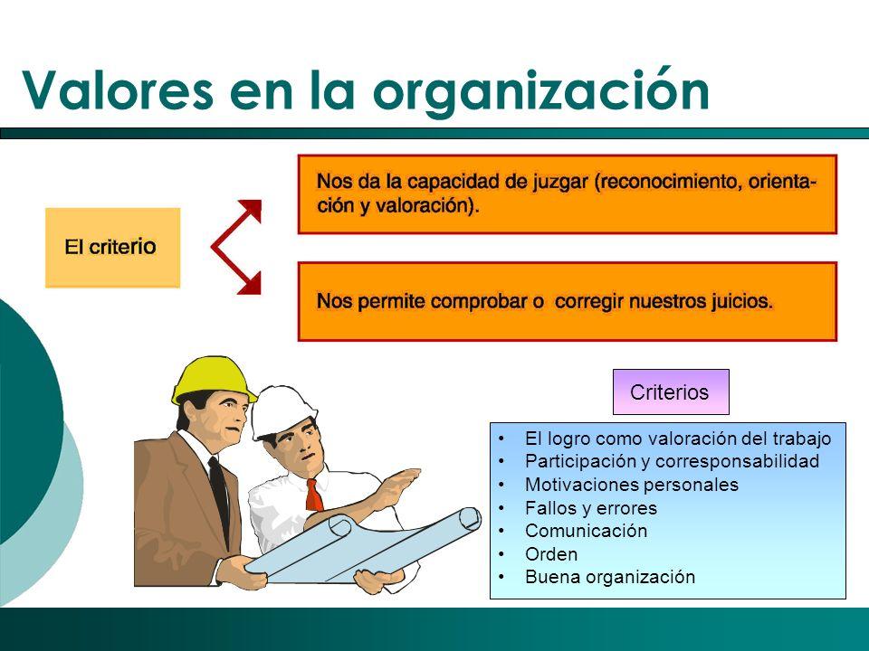 Valores en la organización