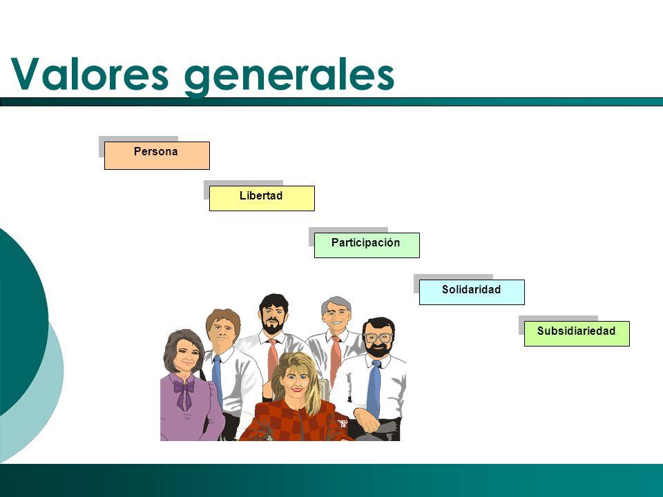 Valores generales Persona Libertad Participación Solidaridad