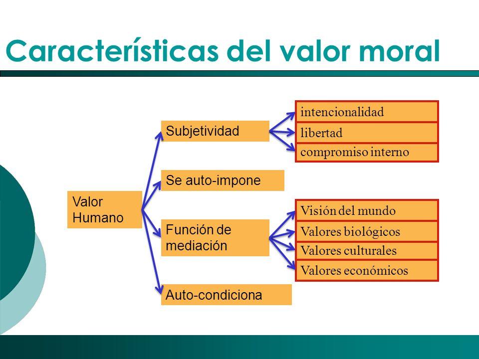Características del valor moral
