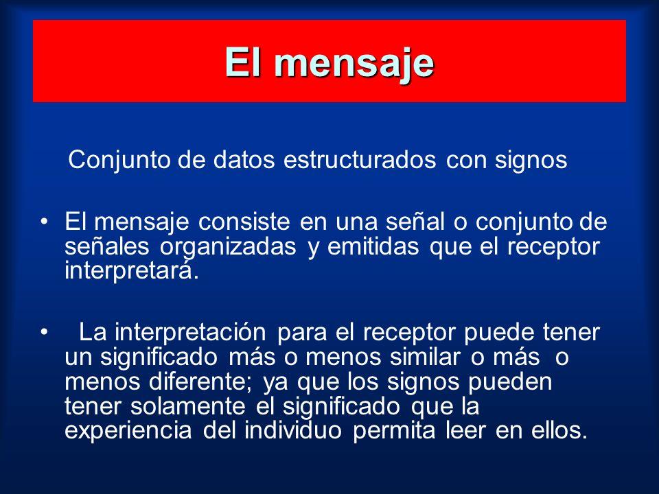 El mensaje Conjunto de datos estructurados con signos
