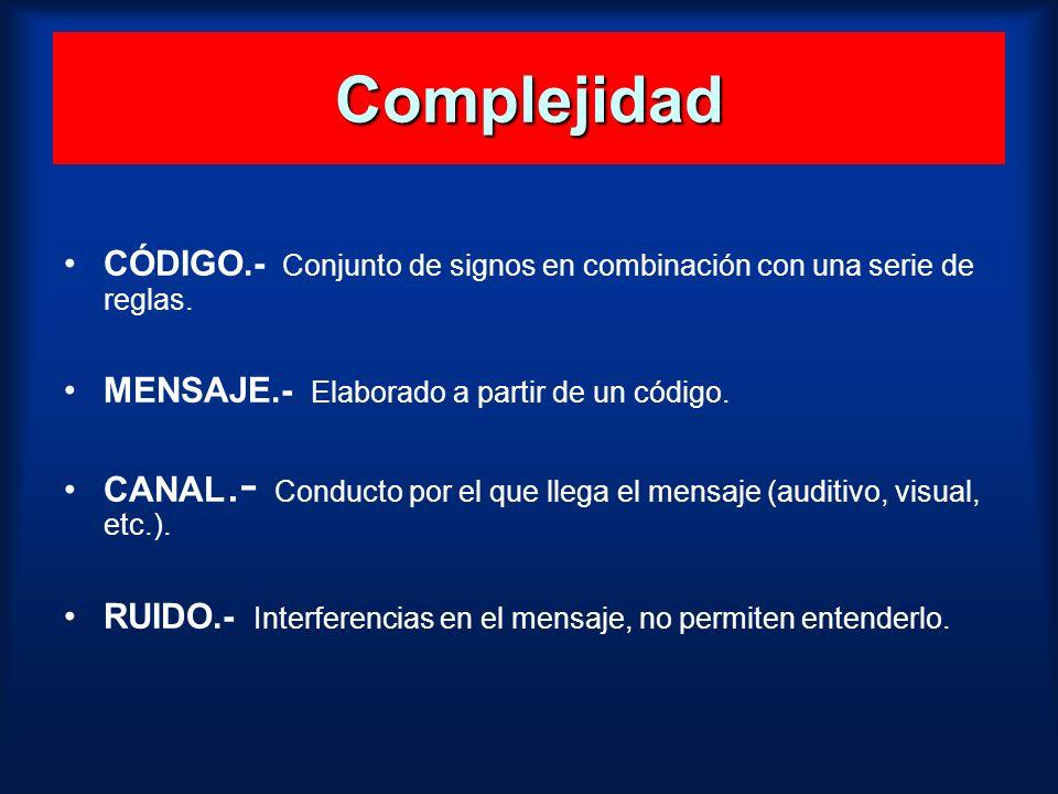 Complejidad CÓDIGO.- Conjunto de signos en combinación con una serie de reglas. MENSAJE.- Elaborado a partir de un código.