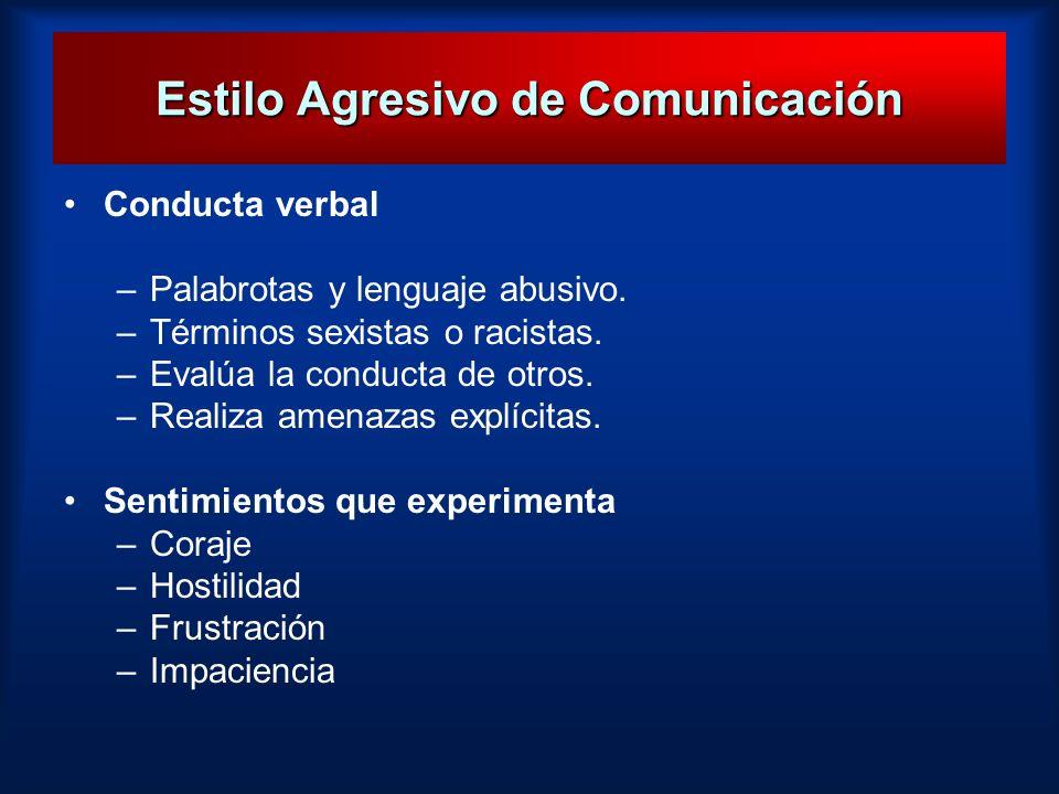 Estilo Agresivo de Comunicación