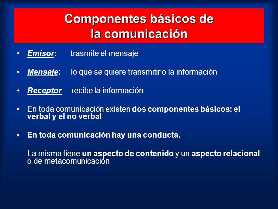 Componentes básicos de la comunicación