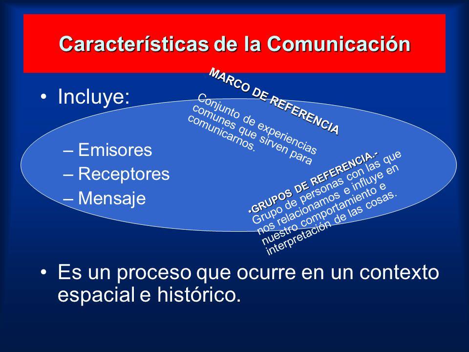Características de la Comunicación