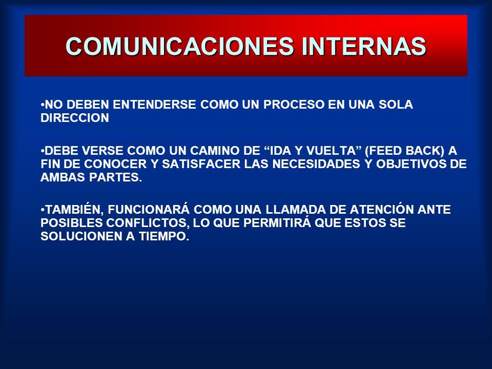 COMUNICACIONES INTERNAS