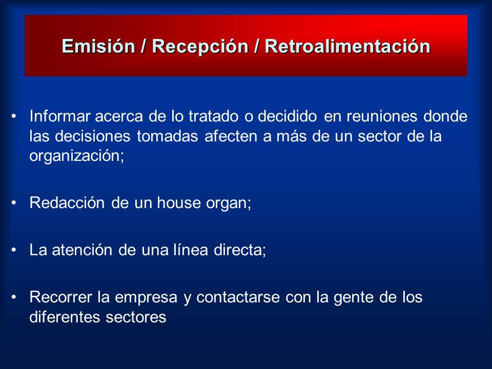 Emisión / Recepción / Retroalimentación