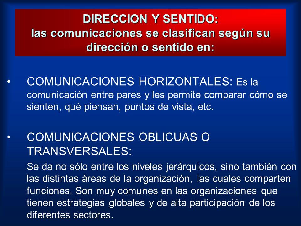 COMUNICACIONES OBLICUAS O TRANSVERSALES: