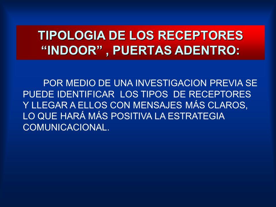 TIPOLOGIA DE LOS RECEPTORES INDOOR , PUERTAS ADENTRO: