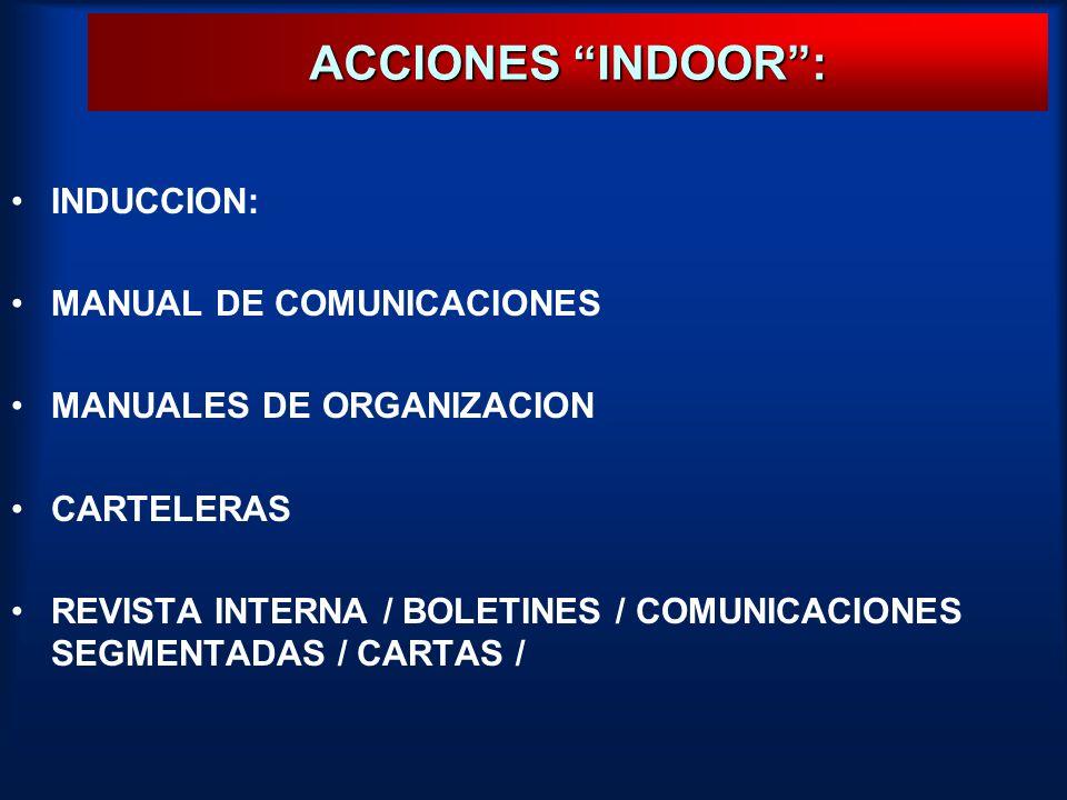 ACCIONES INDOOR : INDUCCION: MANUAL DE COMUNICACIONES