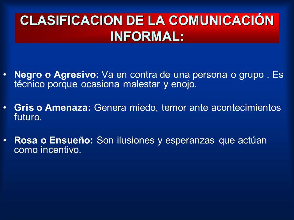 CLASIFICACION DE LA COMUNICACIÓN INFORMAL: