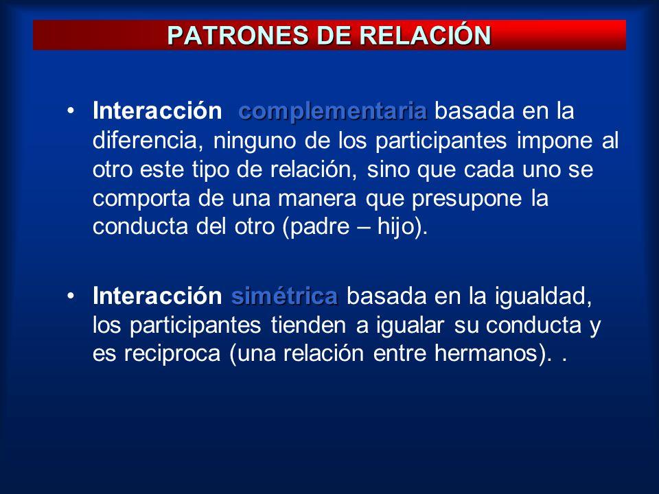 PATRONES DE RELACIÓN