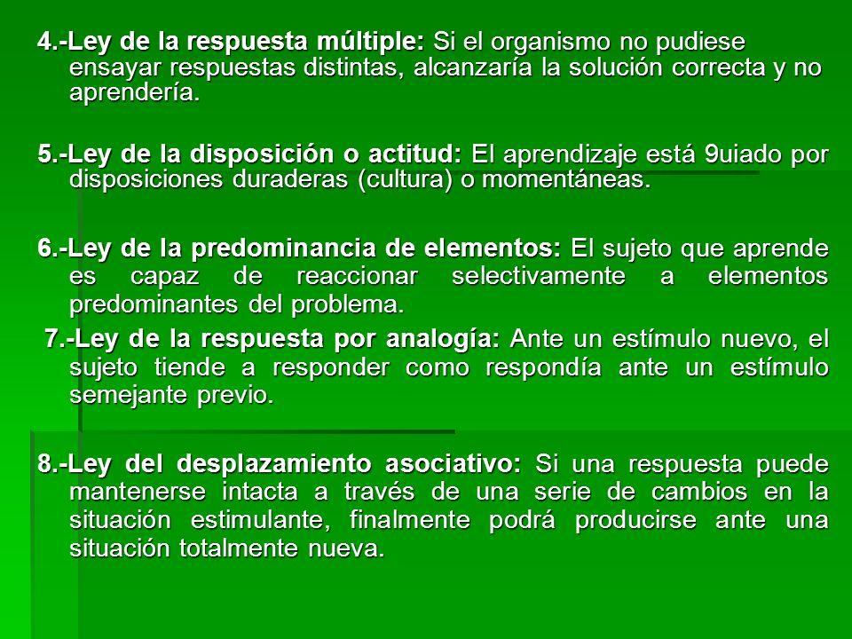 4.-Ley de la respuesta múltiple: Si el organismo no pudiese ensayar respuestas distintas, alcanzaría la solución correcta y no aprendería.