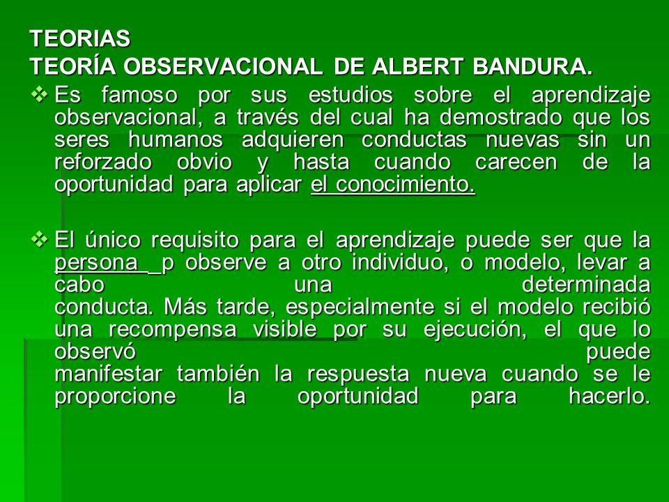 TEORIAS TEORÍA OBSERVACIONAL DE ALBERT BANDURA.