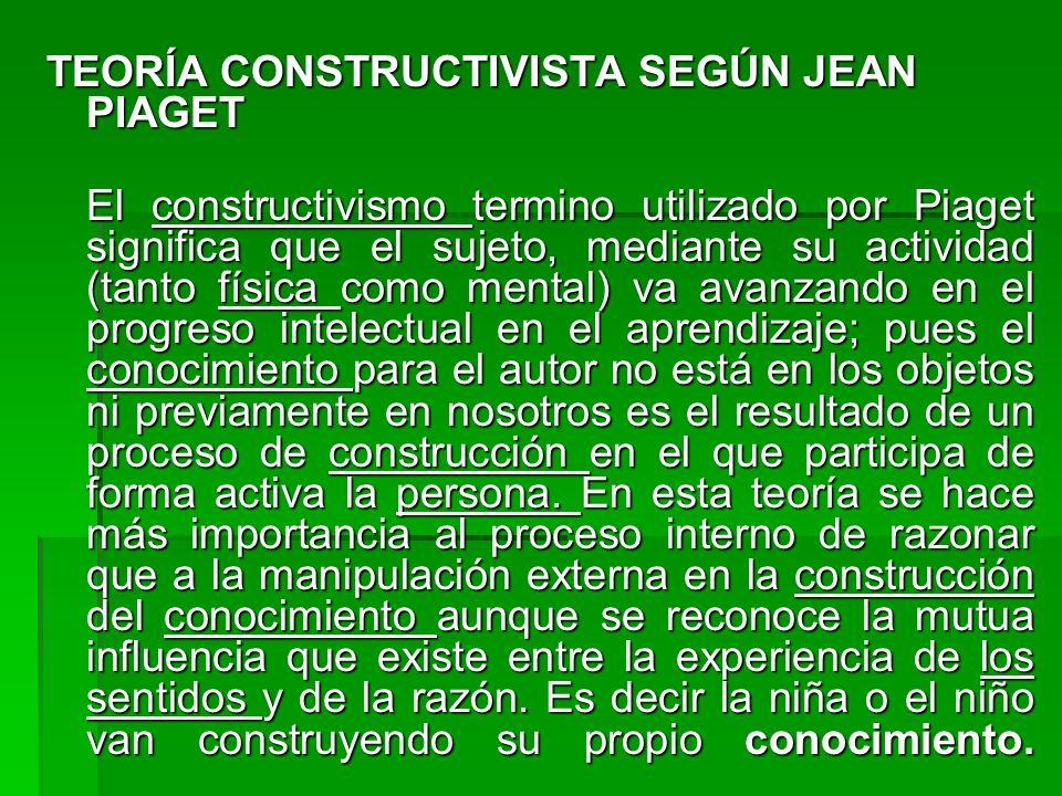 TEORÍA CONSTRUCTIVISTA SEGÚN JEAN PIAGET
