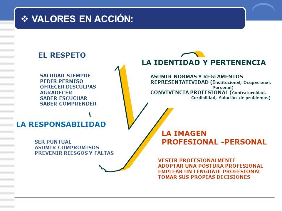 VALORES EN ACCIÓN: EL RESPETO LA IDENTIDAD Y PERTENENCIA