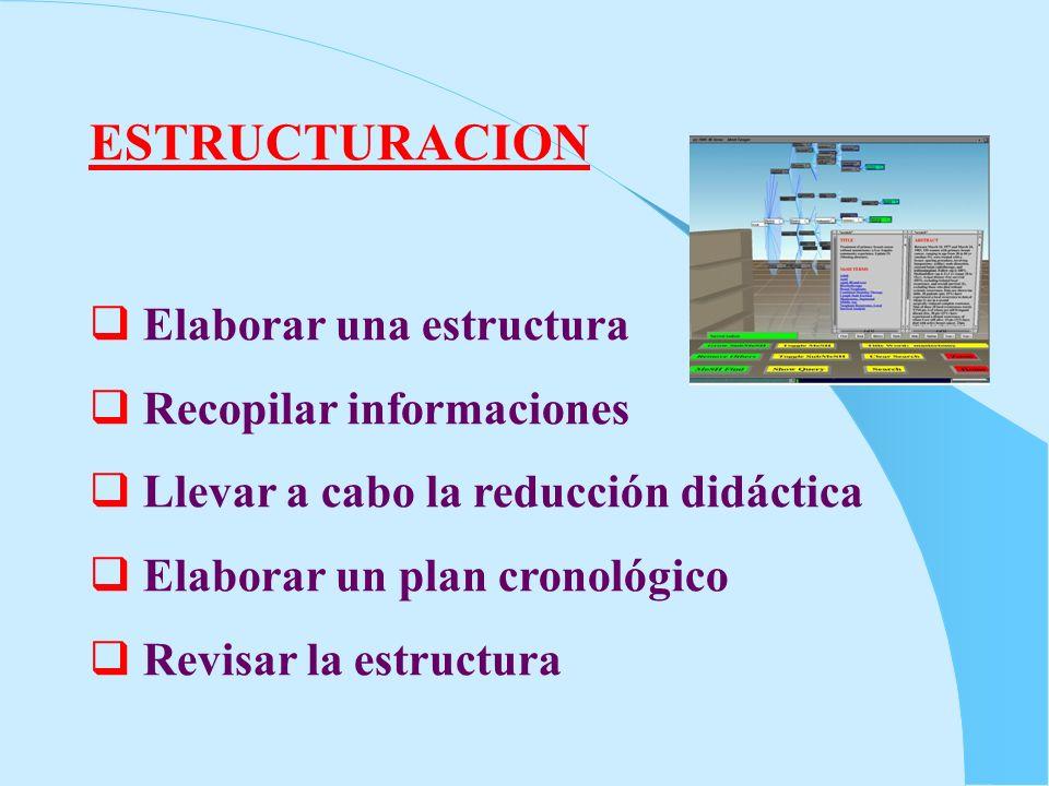 ESTRUCTURACION Elaborar una estructura Recopilar informaciones