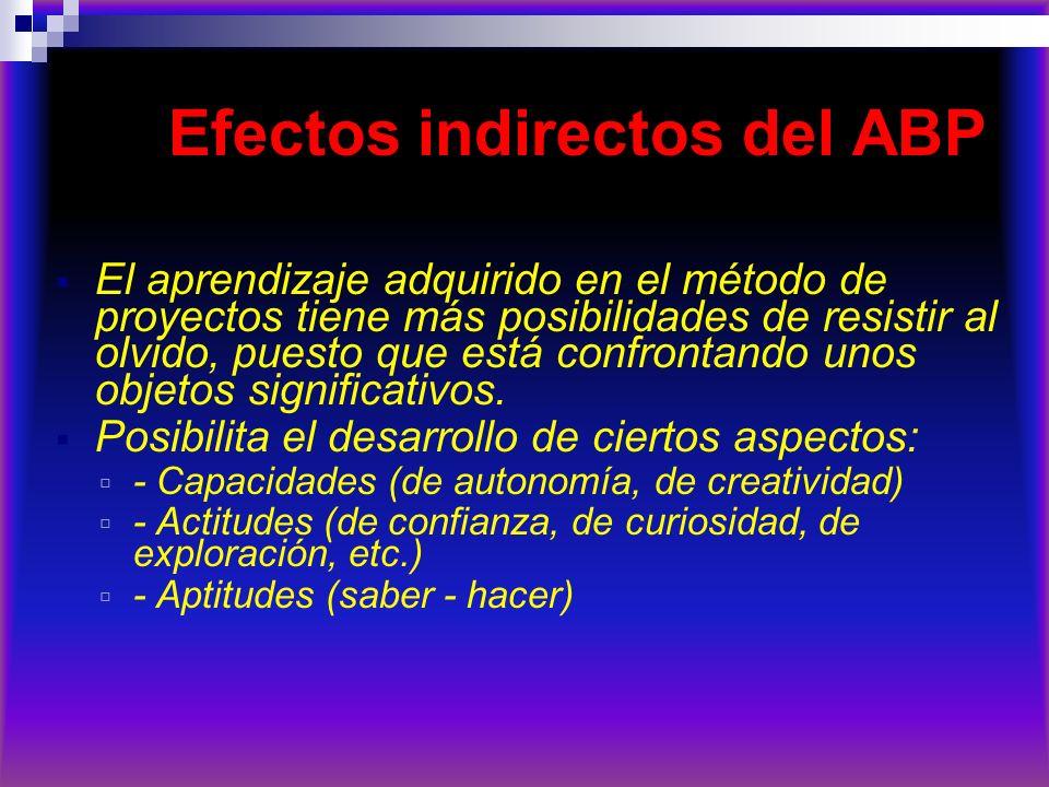 Efectos indirectos del ABP