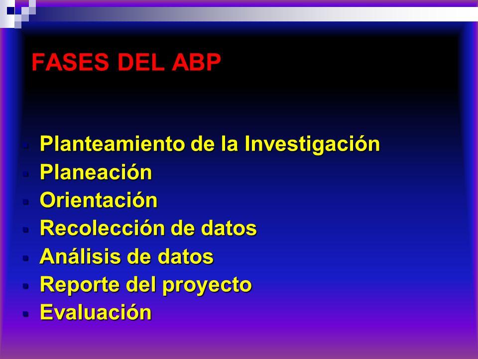 FASES DEL ABP Planteamiento de la Investigación Planeación Orientación