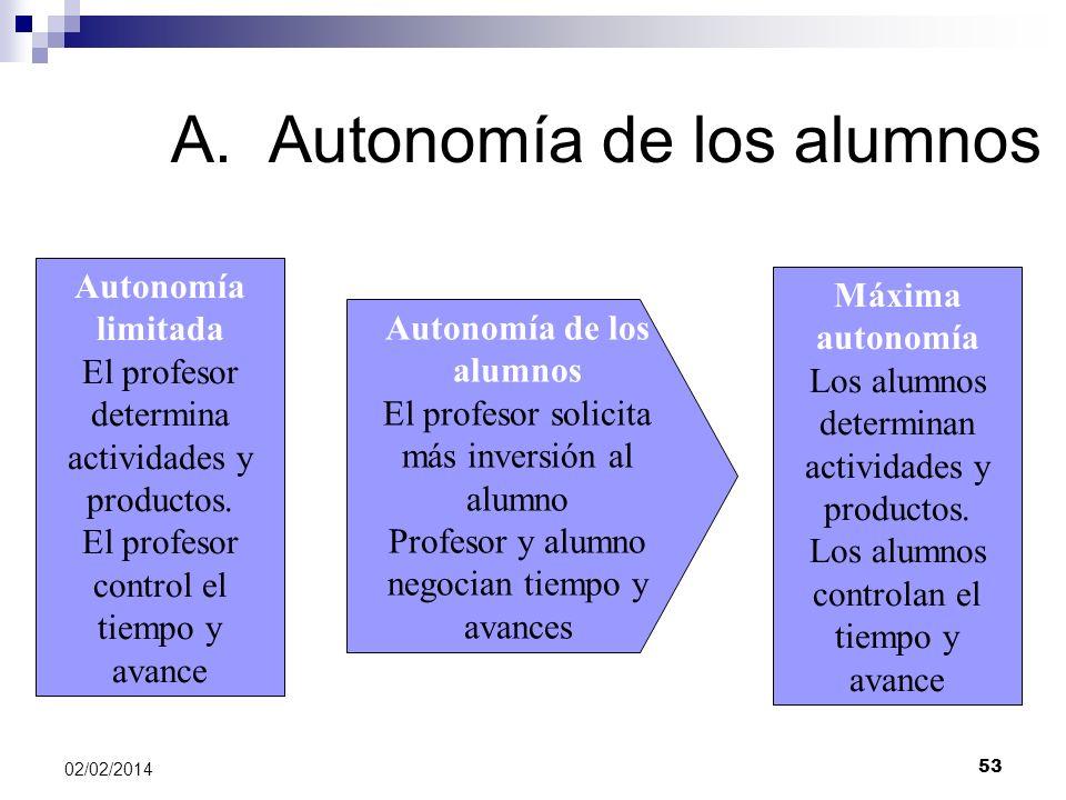 Autonomía de los alumnos