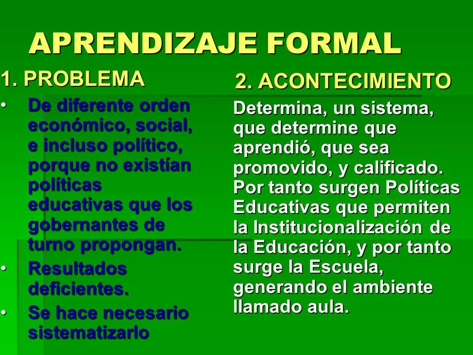 APRENDIZAJE FORMAL 2. ACONTECIMIENTO 1. PROBLEMA