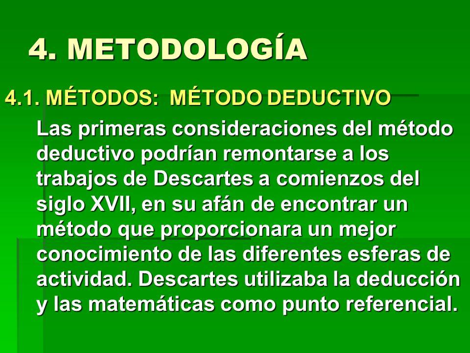 4. METODOLOGÍA 4.1. MÉTODOS: MÉTODO DEDUCTIVO