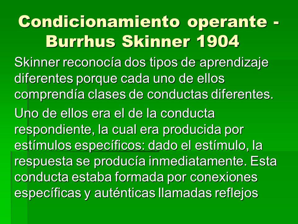 Condicionamiento operante - Burrhus Skinner 1904