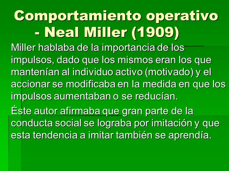 Comportamiento operativo - Neal Miller (1909)