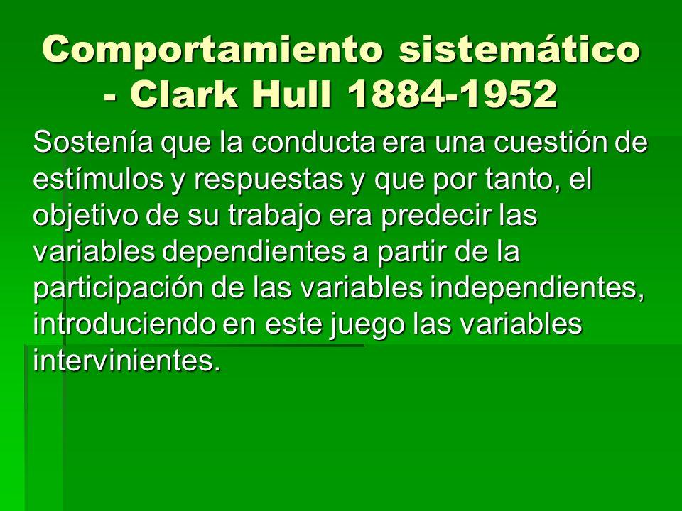 Comportamiento sistemático - Clark Hull 1884-1952