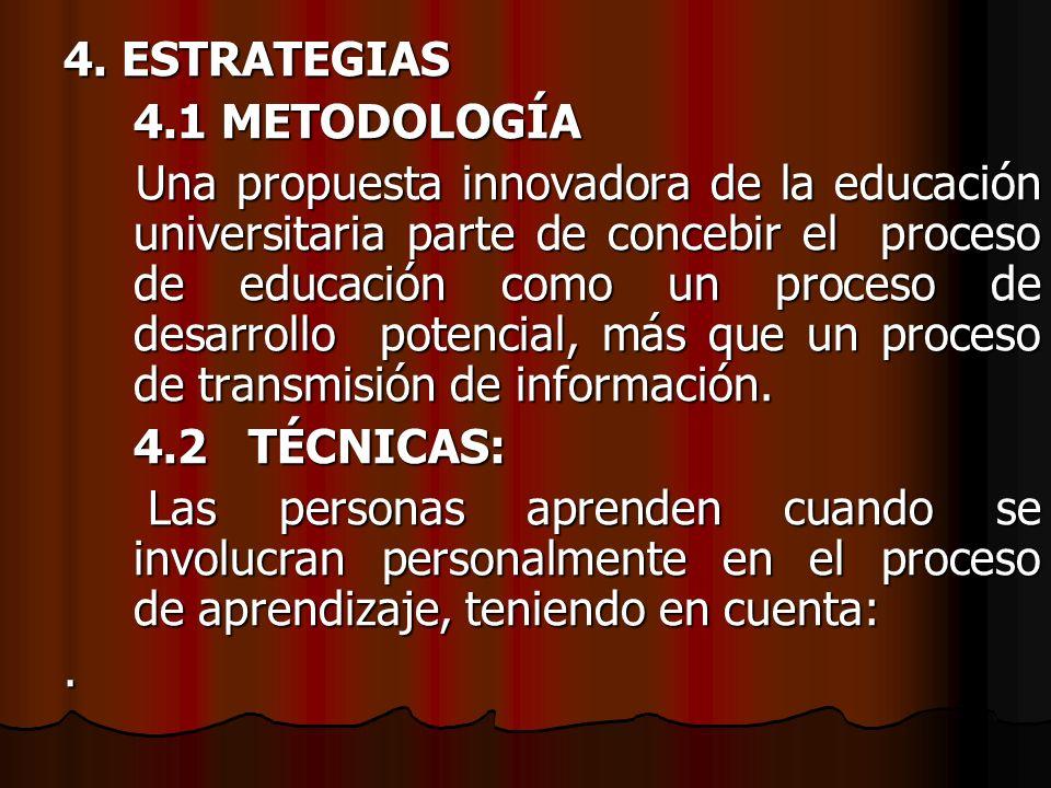 4. ESTRATEGIAS 4.1 METODOLOGÍA.