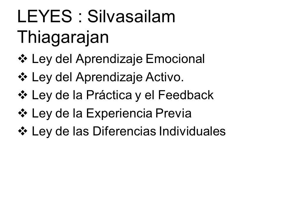LEYES : Silvasailam Thiagarajan