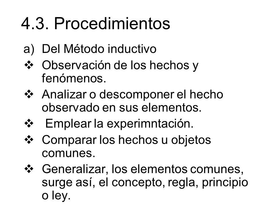 4.3. Procedimientos Del Método inductivo