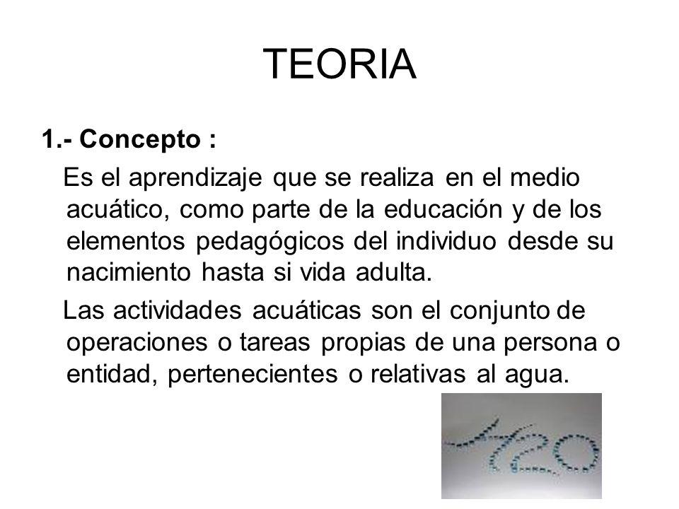TEORIA 1.- Concepto :