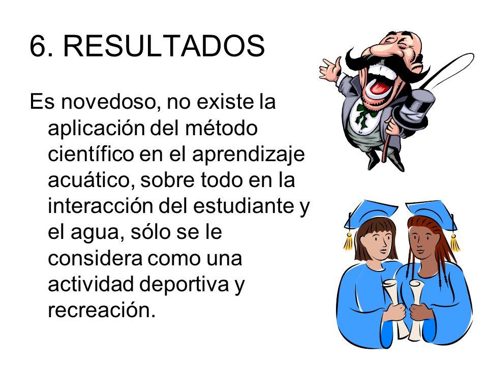 6. RESULTADOS