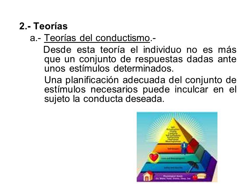 2.- Teorías a.- Teorías del conductismo.-