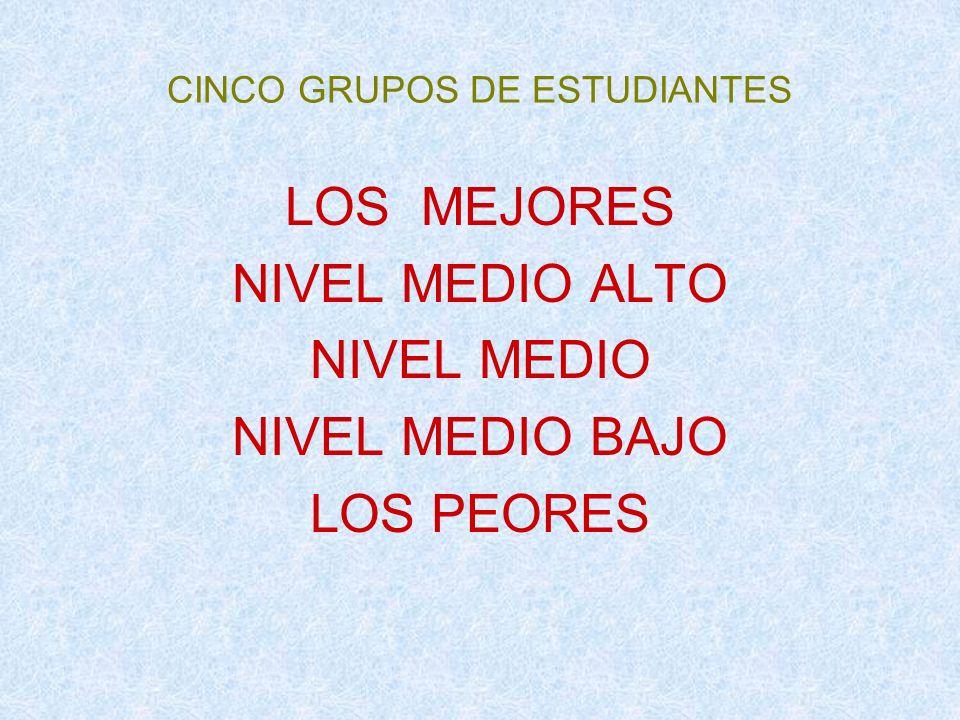 CINCO GRUPOS DE ESTUDIANTES