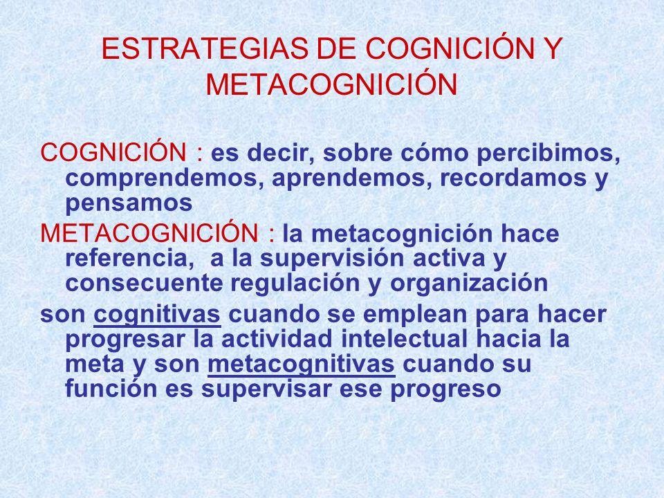 ESTRATEGIAS DE COGNICIÓN Y METACOGNICIÓN
