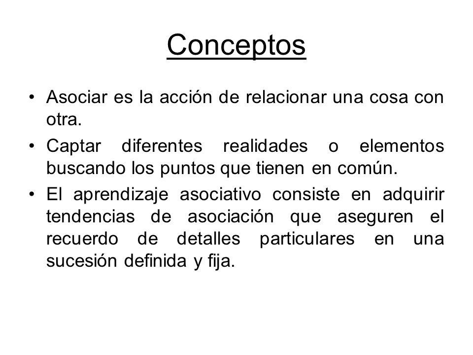 Conceptos Asociar es la acción de relacionar una cosa con otra.