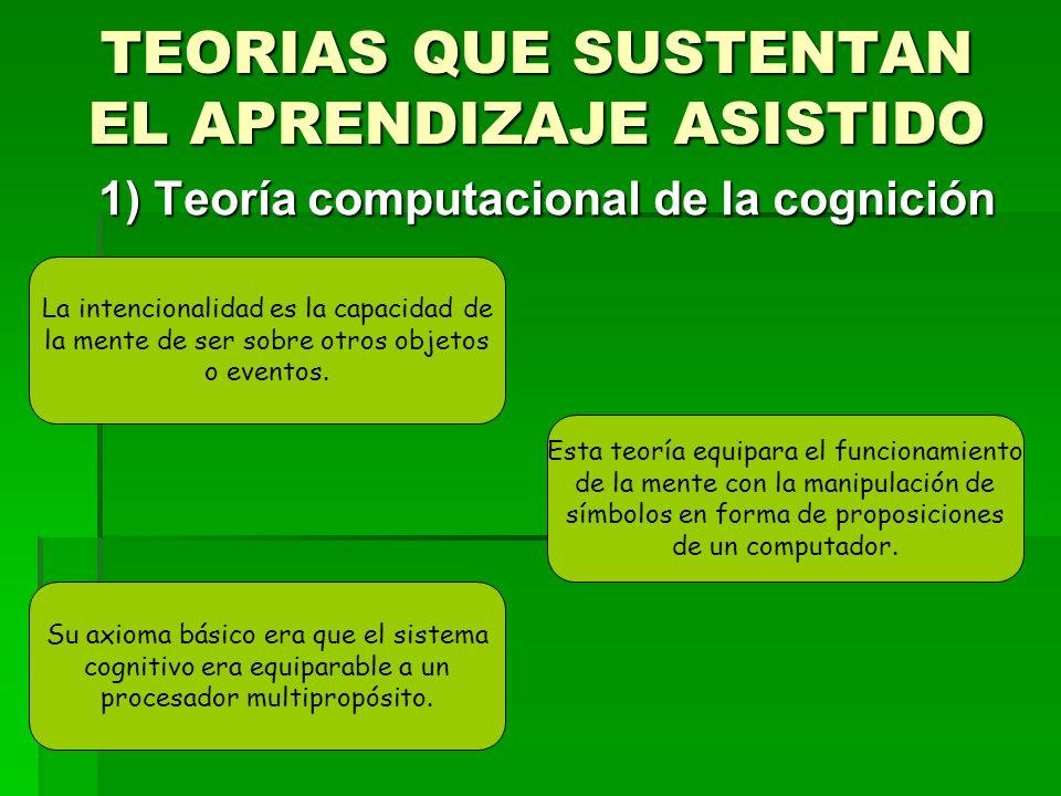 TEORIAS QUE SUSTENTAN EL APRENDIZAJE ASISTIDO